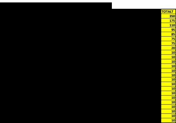 Bugsprint_tot_deltavl3_14